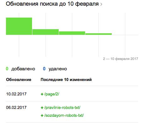 Отображение страниц в поиске - Яндекс Вебмастер
