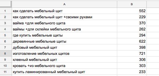 Яндекс Вордстат - скопировали ключевики