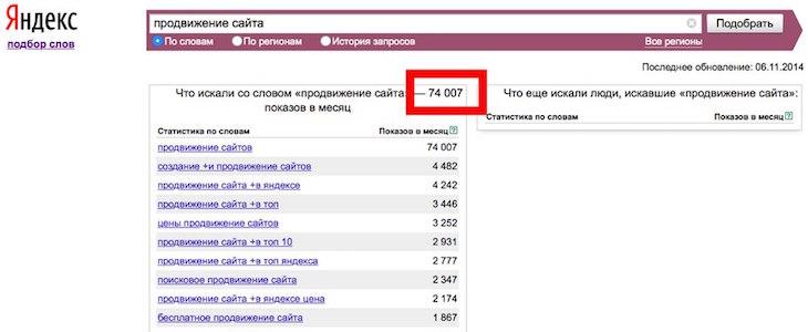 Особенности Яндекс Вордстат