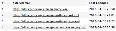 Смена протокола в Sitemap