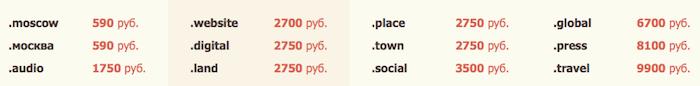 Виды доменов часть 1
