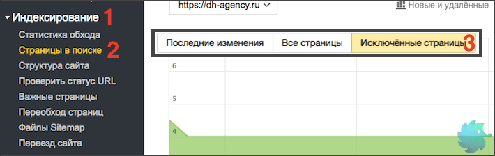 Исключенные страницы в Яндекс Вебмастере