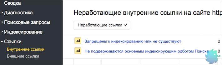Внутренние ссылки Яндекс Вебмастер