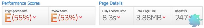 Низкая скорость загрузки сайта
